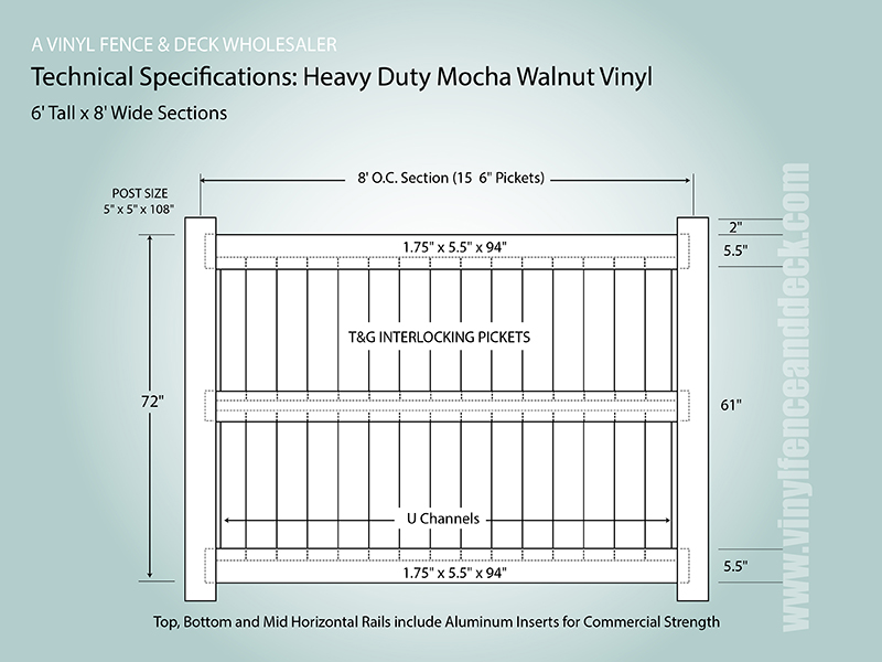 Mocha Walnut Vinyl Fence