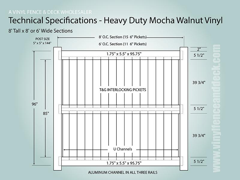 Wood Fence Diagram 28 Images 4 Picket Fence Diagram