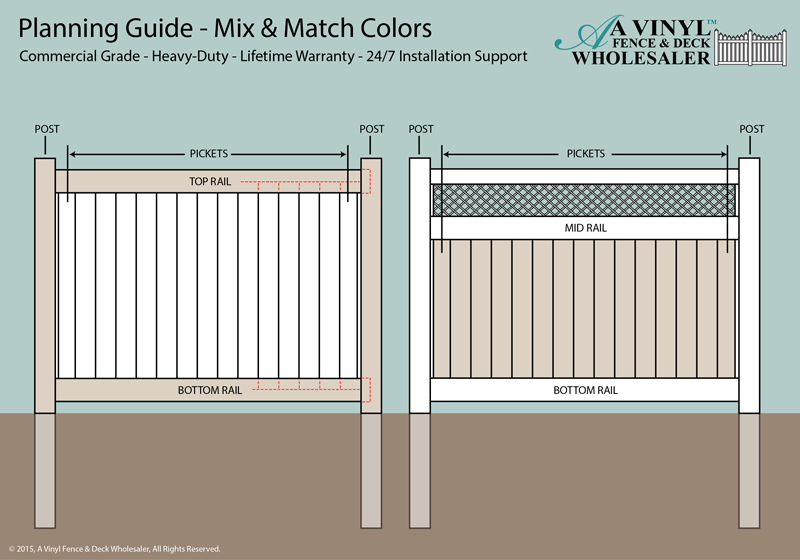 Help center vinyl fence planning guide