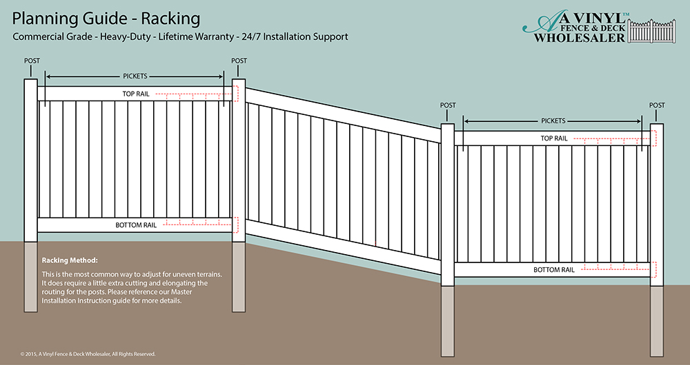 Help Center Vinyl Fence Planning Guide Vinyl Fence