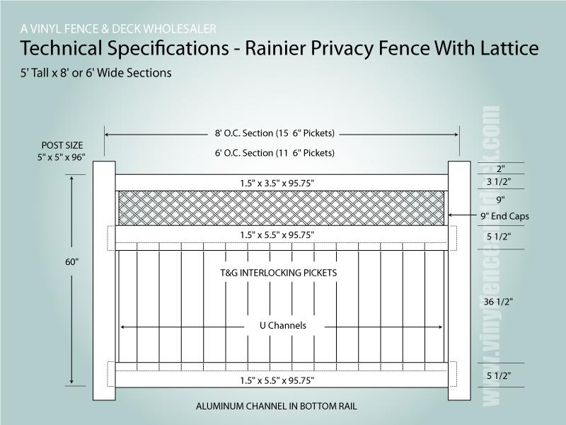Products Privacy Fence Rainier Lattice Vinyl Fence