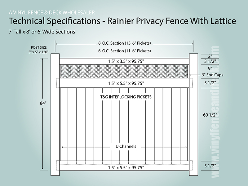 Rainier Lattice Privacy Fence
