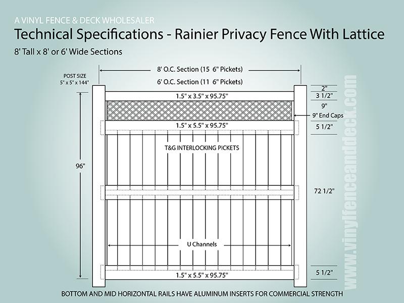 Rainier Lattice Privacy Fence Vinyl Lattice Fence From