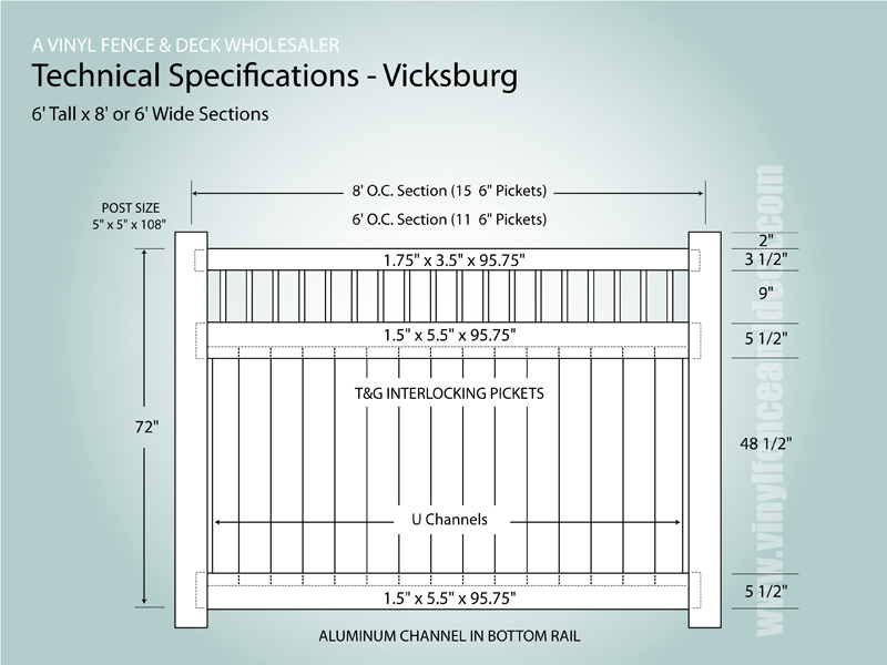 Vicksburg Privacy Fence