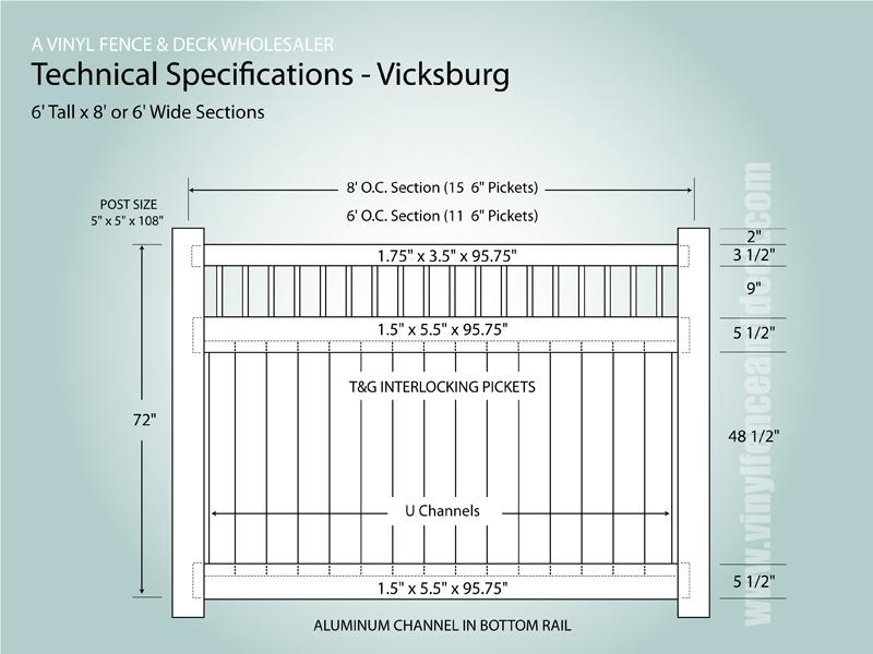 Vicksburg Vinyl Fence Wholesaler