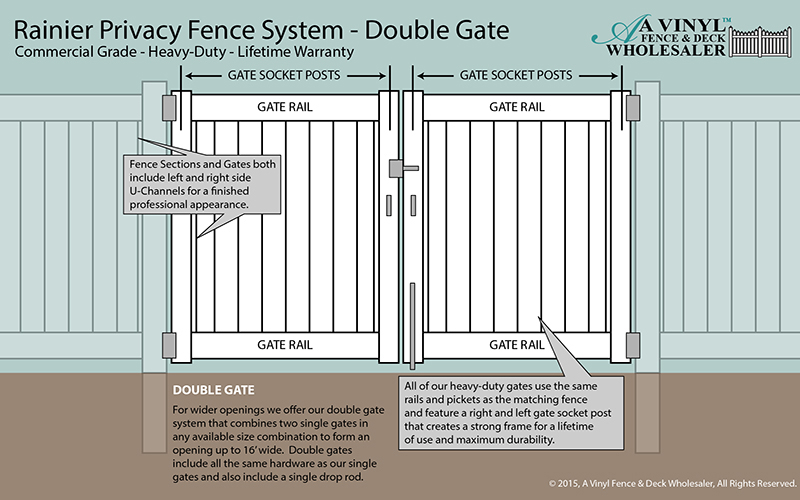 vinyl fence double gate
