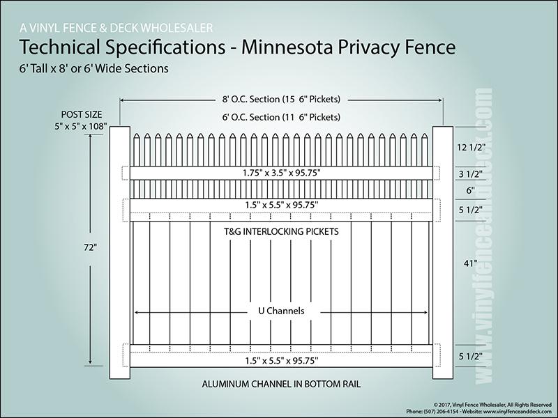 Minnesota Vinyl Fence