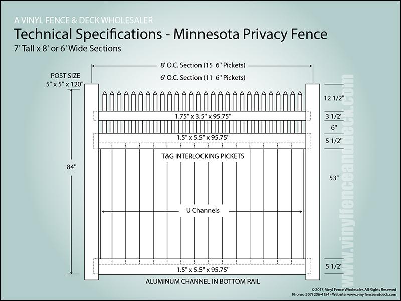 Minnesota Vinyl Fencing