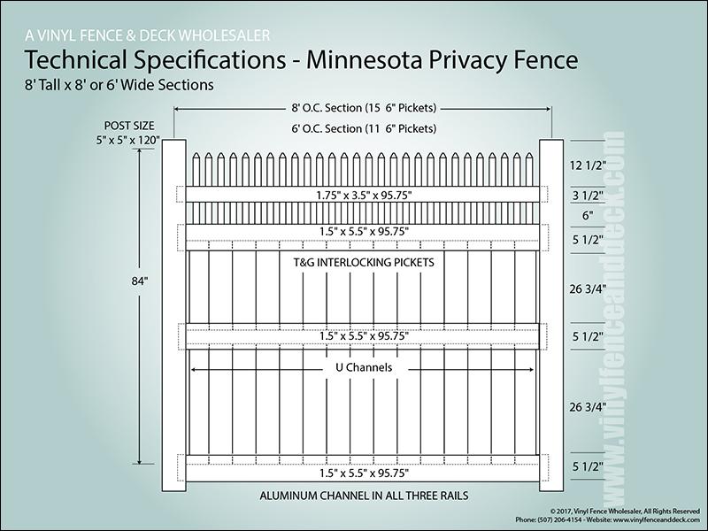 Minnesota Privacy Fence Minnesota Vinyl Fence Vinyl