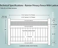 5' vinyl privacy fence panel
