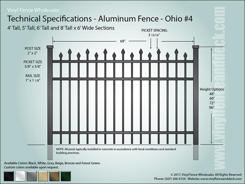 Ohio Aluminum Fence Specification CAD 4