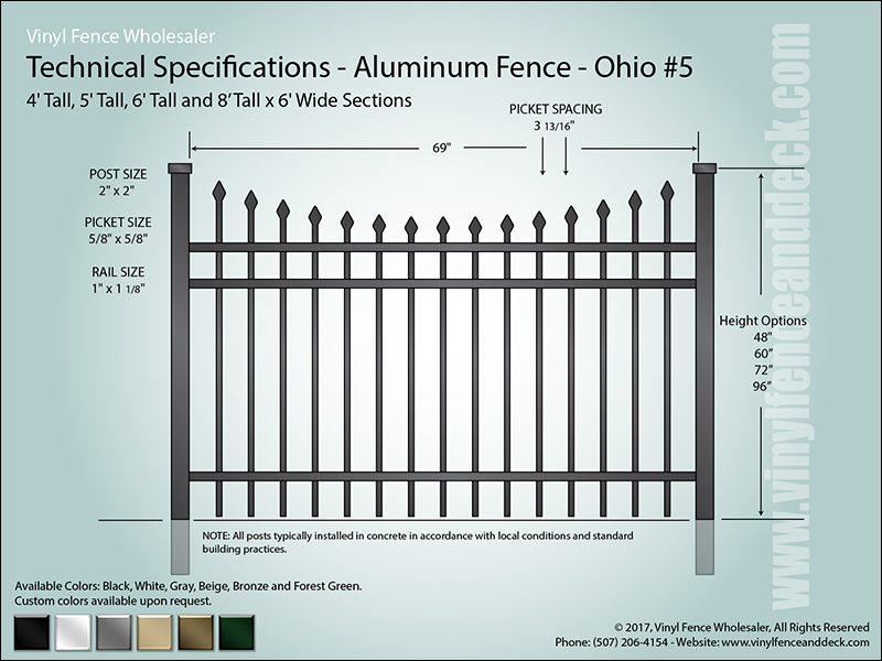 ohio black aluminum fence