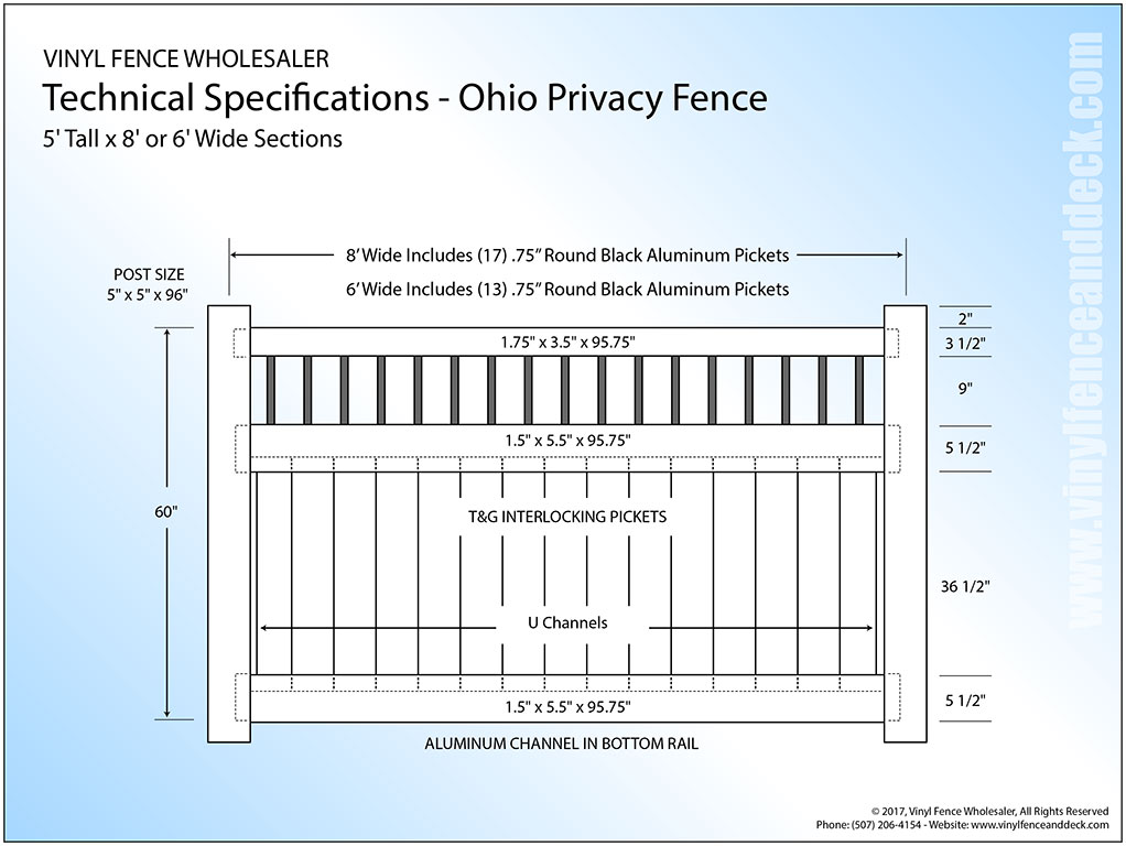 ohio 5' tall white privacy fence panel