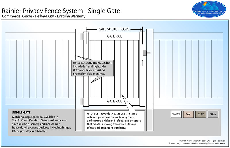 white privacy fence gate
