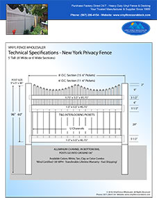 New York Privacy Fence Panels