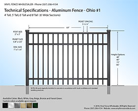 Ohio Aluminum Fence Specification Drawing 1