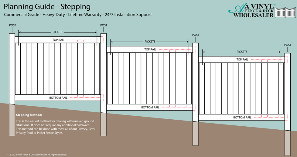 Diagram of a stepped vinyl fence