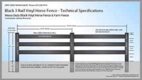 Black 3 Rail Vinyl Horse Fence CAD